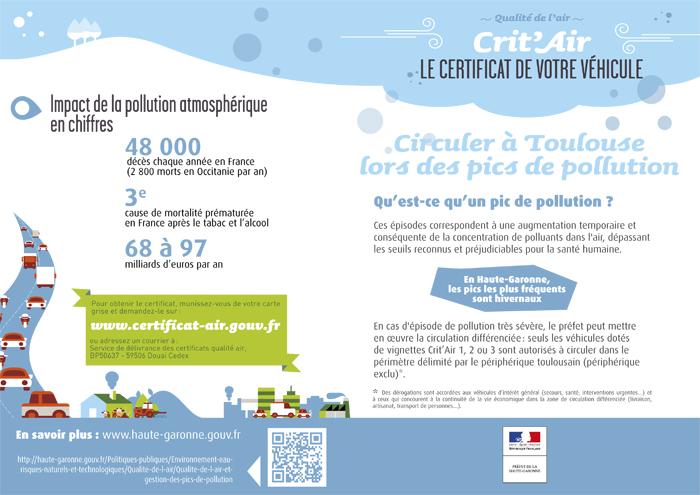 Crit'Air – Circuler à Toulouse lors des pics de pollution